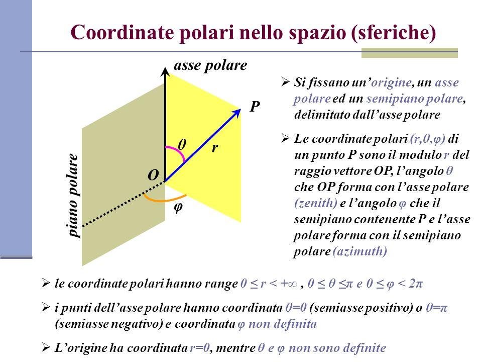 Coordinate polari nello spazio (sferiche) asse polare piano polare O Si fissano unorigine, un asse polare ed un semipiano polare, delimitato dallasse