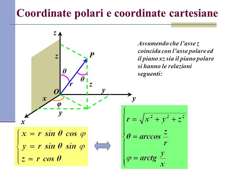 Coordinate cilindriche O P asse polare piano polare P r z φ Si fissano unorigine, un asse polare ed un semipiano polare, delimitato dallasse polare Le coordinate cilindriche (r,φ,z) di un punto P sono la distanza r di P dal piano polare (PP), langolo φ che il semipiano contenente P e lasse polare forma col semipiano polare e la distanza z dallorigine della proiezione P di P sullasse polare r Le coordinate cilindriche variano nei range 0 r < +, 0 φ < 2π, - < z < + I punti dellasse polare hanno coordinata r=0 e coordinata φ non definita Lorigine ha coordinata r=0, φ non definita e z=0