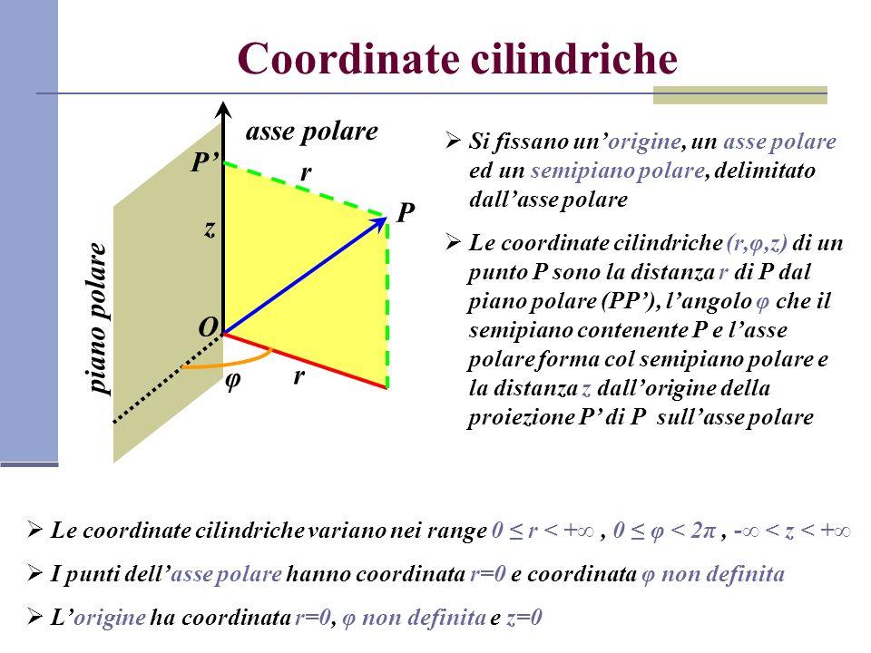 Coordinate cilindriche O P asse polare piano polare P r z φ Si fissano unorigine, un asse polare ed un semipiano polare, delimitato dallasse polare Le