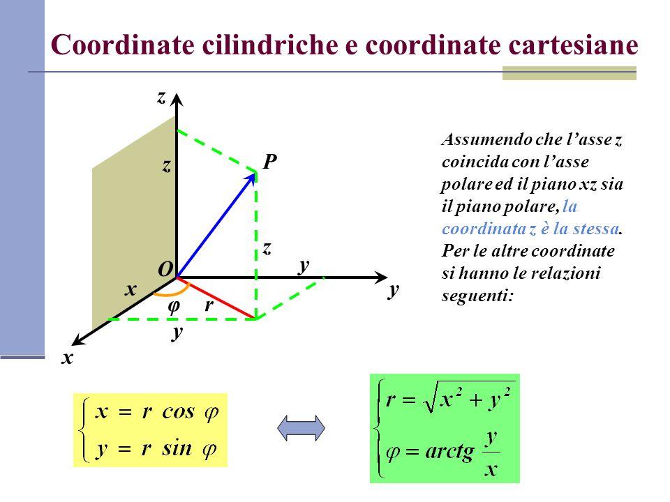 Coordinate cilindriche e coordinate cartesiane O x y z Assumendo che lasse z coincida con lasse polare ed il piano xz sia il piano polare, la coordina