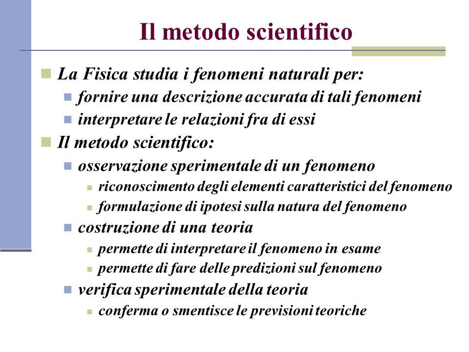 Il metodo scientifico La Fisica studia i fenomeni naturali per: fornire una descrizione accurata di tali fenomeni interpretare le relazioni fra di ess