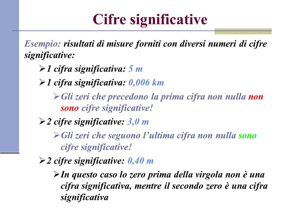 Cifre significative Esempio: risultati di misure forniti con diversi numeri di cifre significative: 1 cifra significativa: 5 m 1 cifra significativa:
