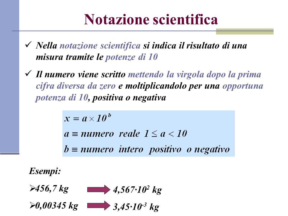 Notazione scientifica Nella notazione scientifica si indica il risultato di una misura tramite le potenze di 10 Il numero viene scritto mettendo la vi