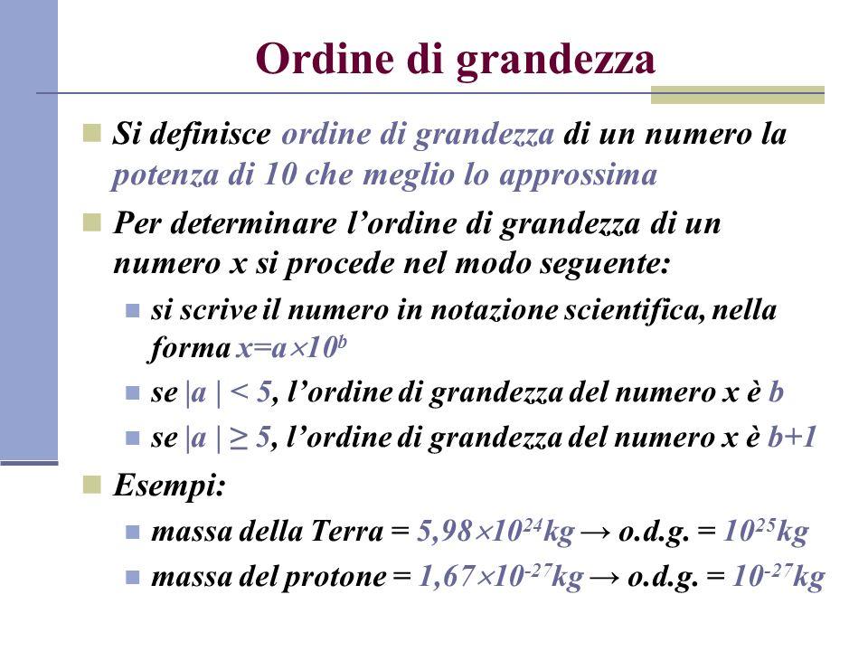 Ordine di grandezza Si definisce ordine di grandezza di un numero la potenza di 10 che meglio lo approssima Per determinare lordine di grandezza di un