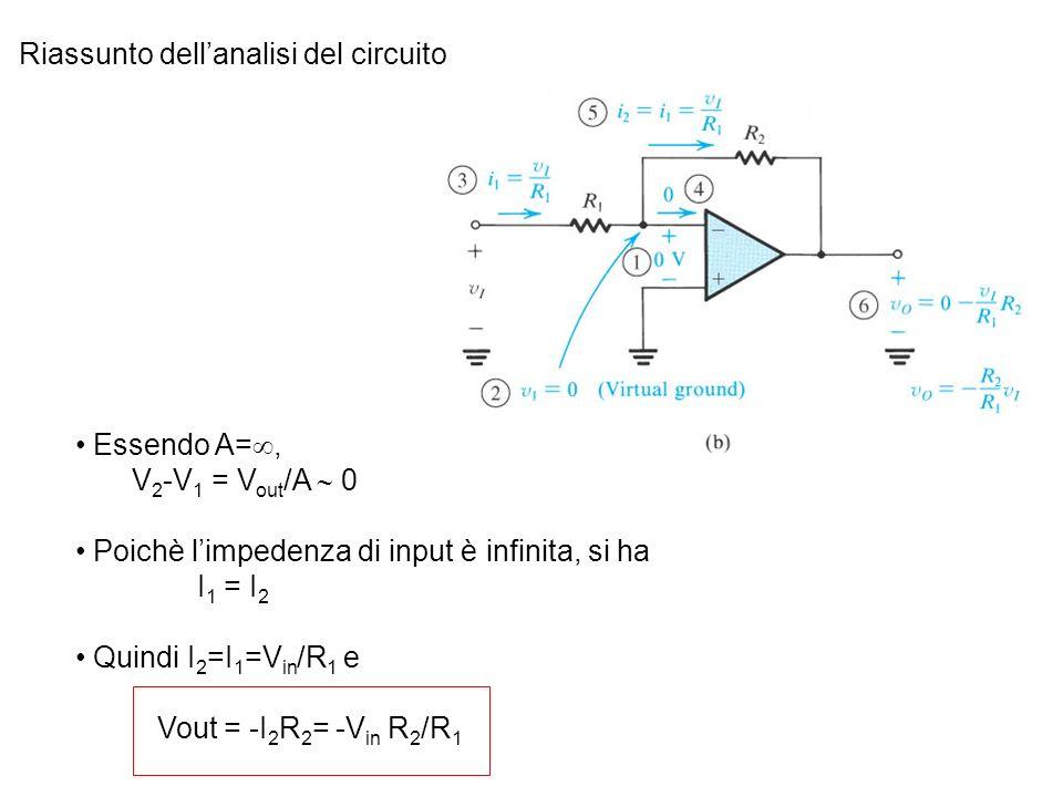 Essendo A=, V 2 -V 1 = V out /A 0 Poichè limpedenza di input è infinita, si ha I 1 = I 2 Quindi I 2 =I 1 =V in /R 1 e Vout = -I 2 R 2 = -V in R 2 /R 1