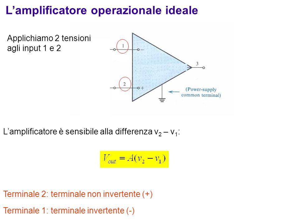 Lamplificatore operazionale ideale Lamplificatore è sensibile alla differenza v 2 – v 1 : Terminale 1: terminale invertente (-) Terminale 2: terminale
