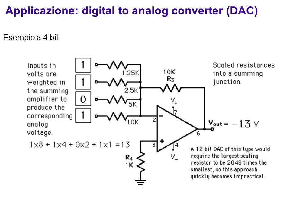 Applicazione: digital to analog converter (DAC) Esempio a 4 bit