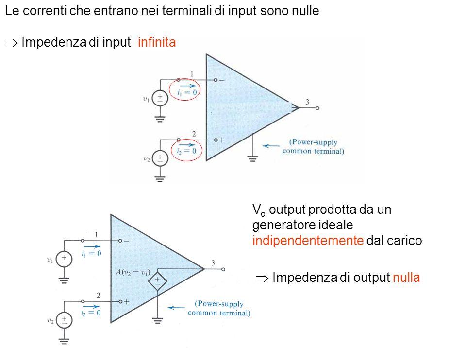 Lamplificatore operazionale reale - 3 Il CMRR è un parametro importante per valutare la bontà di un amplificatore - tanto più grande è il CMRR tanto più viene amplificata solo la differenza V + -V - e non anche la tensione di modo comune - Valori tipici del CMMR variano da 80 dB (10 4 ) a 120 dB (10 6 ) e variano considerevolmente con la frequenza Il guadagno di modo differenziale (A + +A - )/2 non è infinito (come nellamplificatore ideale) ma assume valori dello stesso ordine di grandezza del CMMR e varia fortemente con la frequenza