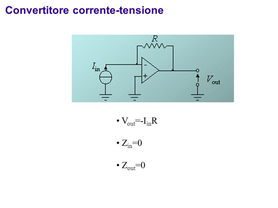 V out =-I in R Z in =0 Z out =0 Convertitore corrente-tensione