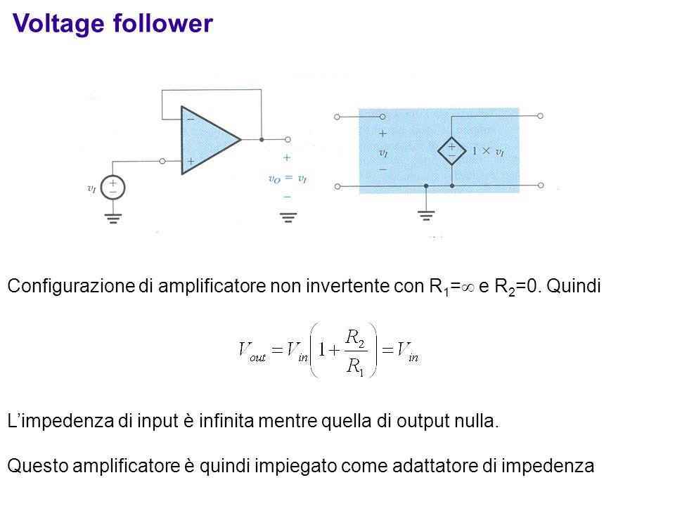 Configurazione di amplificatore non invertente con R 1 = e R 2 =0. Quindi Limpedenza di input è infinita mentre quella di output nulla. Questo amplifi