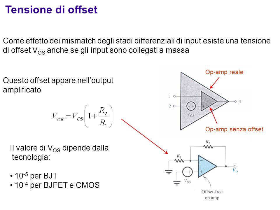 Come effetto dei mismatch degli stadi differenziali di input esiste una tensione di offset V OS anche se gli input sono collegati a massa Questo offse