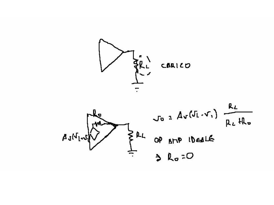 dove Il guadagno dellamplificatore invertente è Sostituendotroviamo Es.: f t =1 MHz guadagno nominale = 1000 f 3dB =1 kHz Esempio: amplificatore invertente