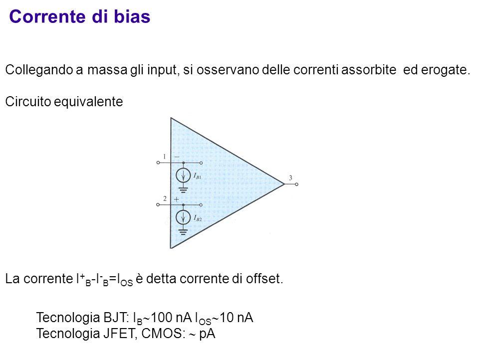 Collegando a massa gli input, si osservano delle correnti assorbite ed erogate. Circuito equivalente La corrente I + B -I - B =I OS è detta corrente d