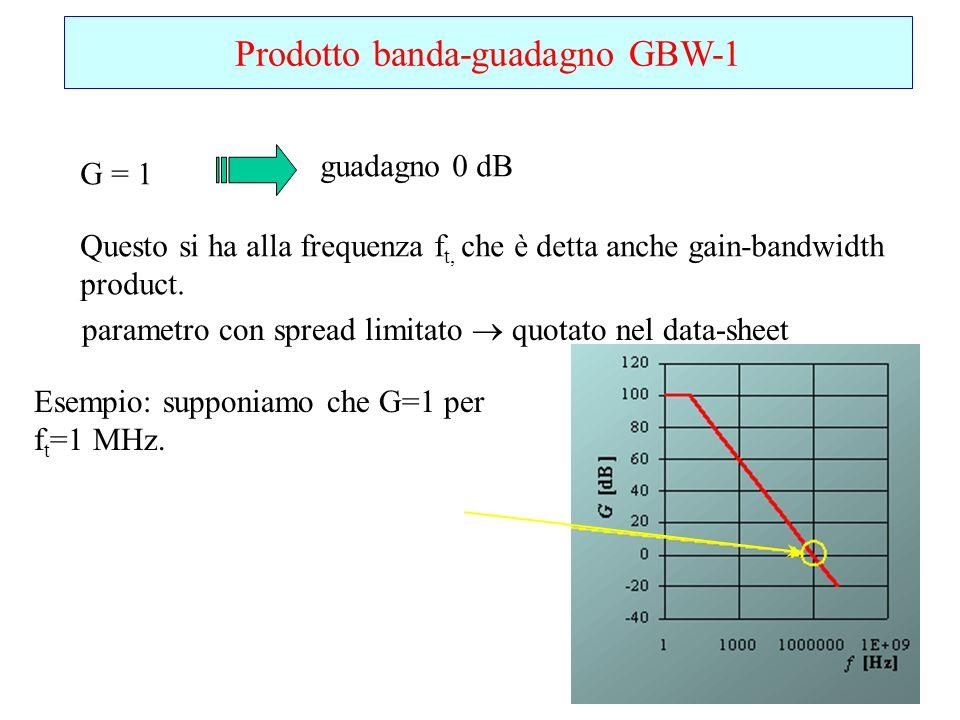 Prodotto banda-guadagno GBW-1 G = 1 guadagno 0 dB Questo si ha alla frequenza f t, che è detta anche gain-bandwidth product. parametro con spread limi