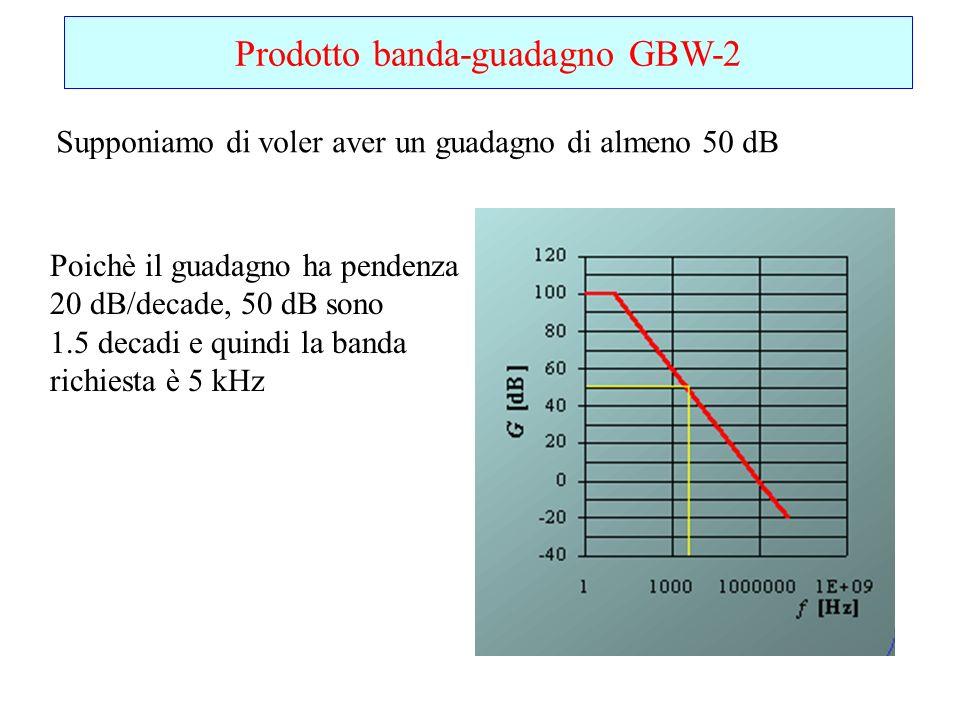 Prodotto banda-guadagno GBW-2 Supponiamo di voler aver un guadagno di almeno 50 dB Poichè il guadagno ha pendenza 20 dB/decade, 50 dB sono 1.5 decadi