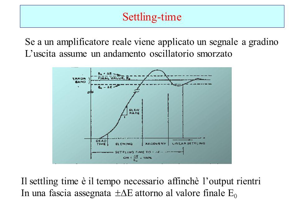 Settling-time Se a un amplificatore reale viene applicato un segnale a gradino Luscita assume un andamento oscillatorio smorzato Il settling time è il