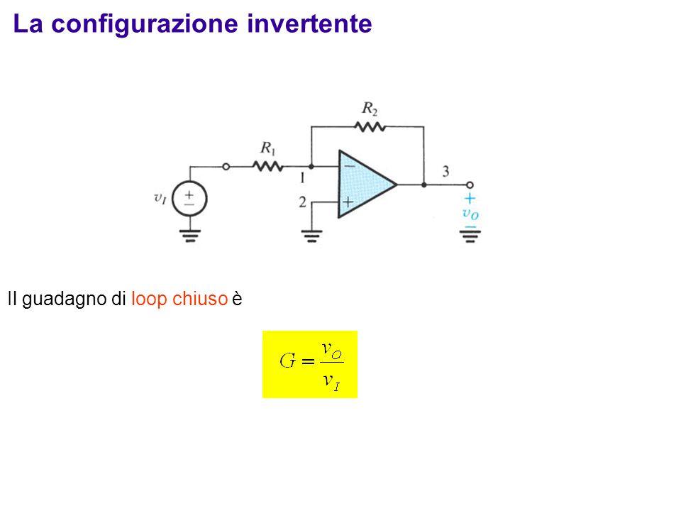 Consideriamo un segnale sinusoidale Il rate max di cambiamento del segnale è Full power band width: frequenza oltre cui il segnale di output massimo comincia a presentare distorsione a causa dello slew-rate Es.