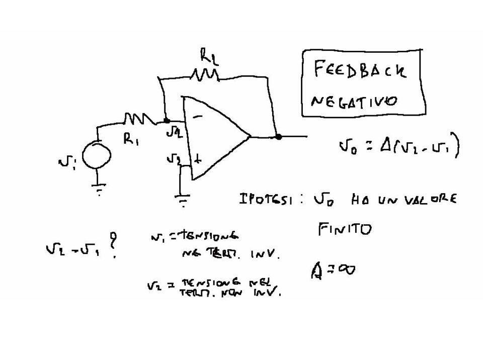 Come effetto dei mismatch degli stadi differenziali di input esiste una tensione di offset V OS anche se gli input sono collegati a massa Questo offset appare nelloutput amplificato Il valore di V OS dipende dalla tecnologia: 10 -5 per BJT 10 -4 per BJFET e CMOS Op-amp reale Op-amp senza offset Tensione di offset