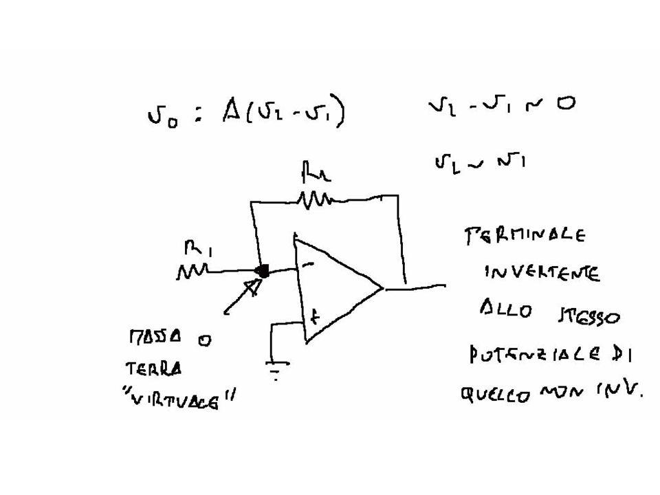 Amplificatori ac-coupled In un amplificatore ac-coupled la resistenza dc vista dallinput è R 2.
