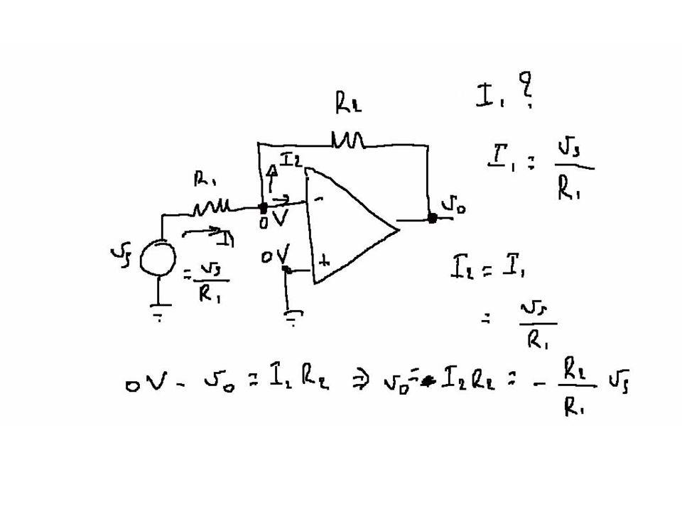 Essendo A=, V 2 -V 1 = V out /A 0 Poichè limpedenza di input è infinita, si ha I 1 = I 2 Quindi I 2 =I 1 =V in /R 1 e Vout = -I 2 R 2 = -V in R 2 /R 1 Riassunto dellanalisi del circuito