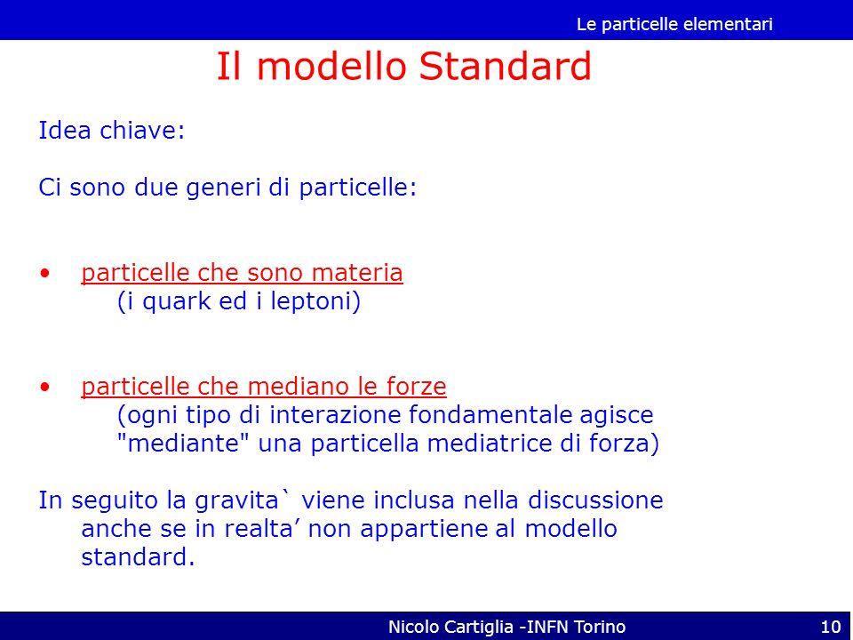 Le particelle elementari Nicolo Cartiglia -INFN Torino10 Il modello Standard Idea chiave: Ci sono due generi di particelle: particelle che sono materi