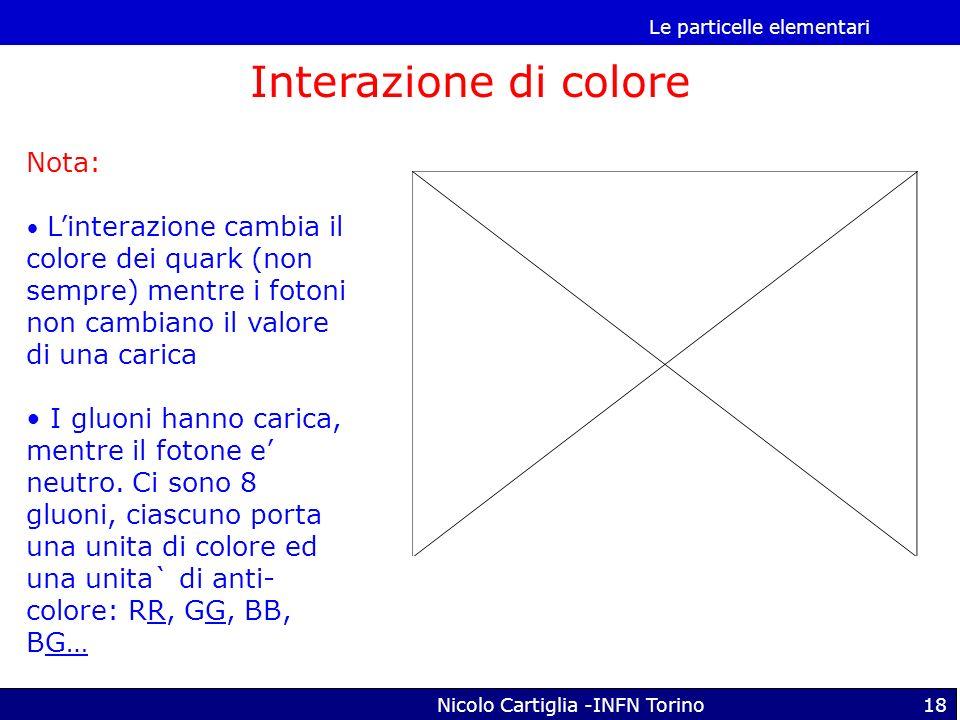 Le particelle elementari Nicolo Cartiglia -INFN Torino18 Interazione di colore Nota: Linterazione cambia il colore dei quark (non sempre) mentre i fot