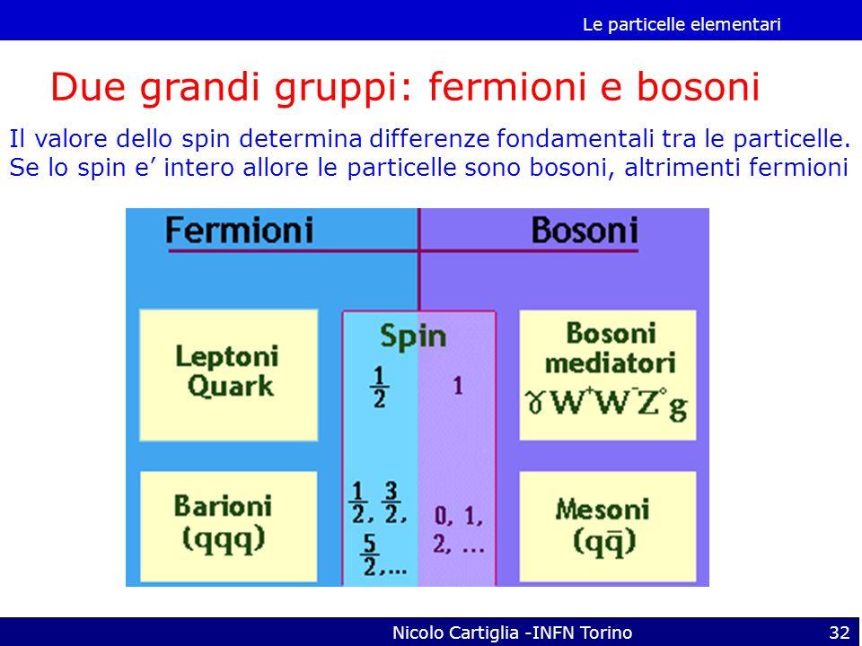 Le particelle elementari Nicolo Cartiglia -INFN Torino32 Due grandi gruppi: fermioni e bosoni Il valore dello spin determina differenze fondamentali t