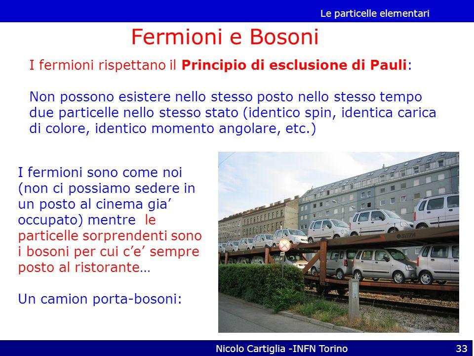 Le particelle elementari Nicolo Cartiglia -INFN Torino33 Fermioni e Bosoni I fermioni rispettano il Principio di esclusione di Pauli: Non possono esis