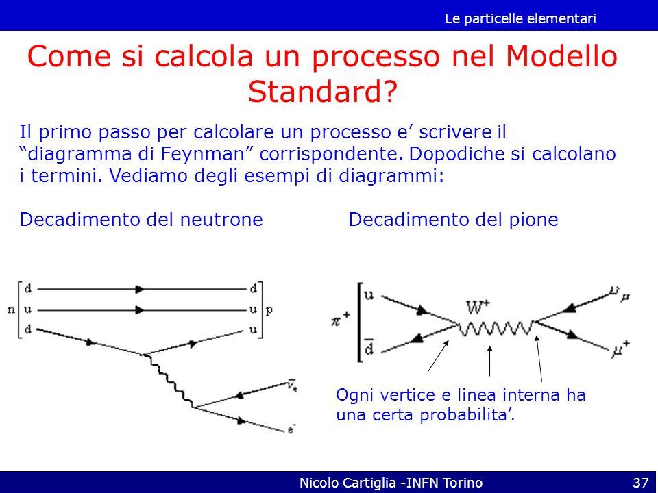 Le particelle elementari Nicolo Cartiglia -INFN Torino37 Come si calcola un processo nel Modello Standard? Il primo passo per calcolare un processo e