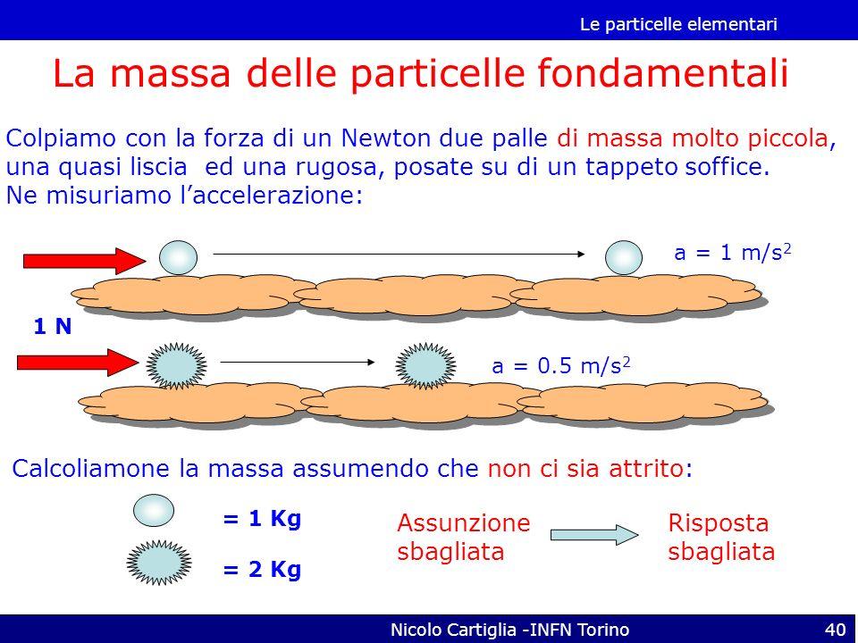Le particelle elementari Nicolo Cartiglia -INFN Torino40 La massa delle particelle fondamentali Colpiamo con la forza di un Newton due palle di massa