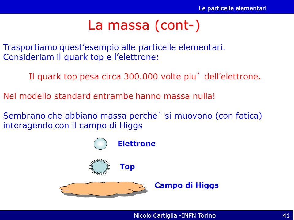 Le particelle elementari Nicolo Cartiglia -INFN Torino41 La massa (cont-) Trasportiamo questesempio alle particelle elementari. Consideriam il quark t