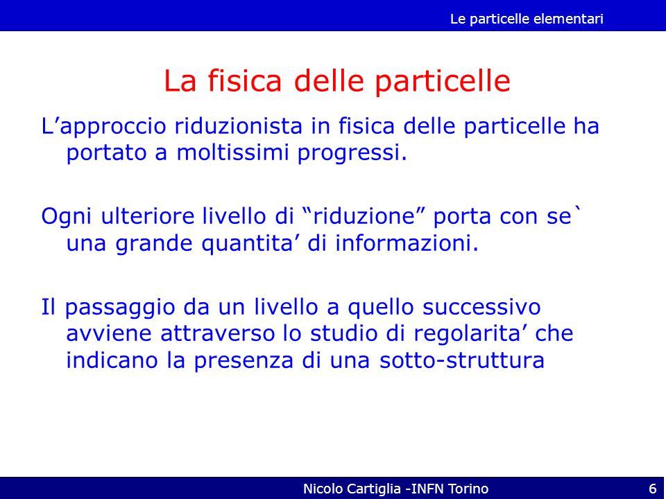 Le particelle elementari Nicolo Cartiglia -INFN Torino6 Lapproccio riduzionista in fisica delle particelle ha portato a moltissimi progressi. Ogni ult
