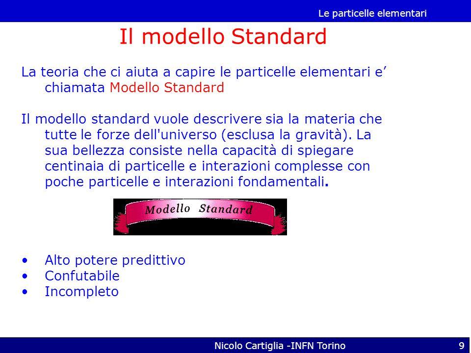 Le particelle elementari Nicolo Cartiglia -INFN Torino9 Il modello Standard La teoria che ci aiuta a capire le particelle elementari e chiamata Modell