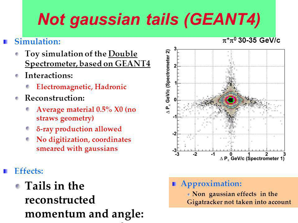 Not gaussian tails (GEANT4) Simulation: Toy simulation of the Double Spectrometer, based on GEANT4 Interactions: Electromagnetic, Hadronic Reconstruct
