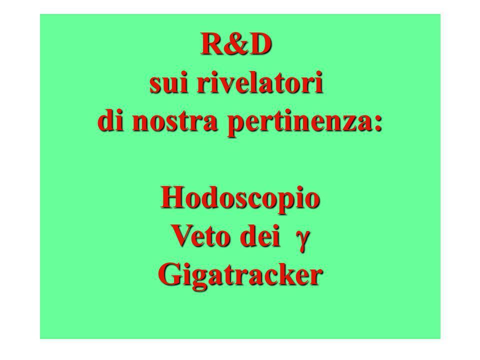 R&D sui rivelatori di nostra pertinenza: Hodoscopio Veto dei Veto dei Gigatracker