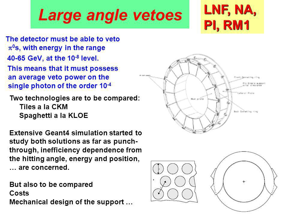 Large angle vetoes The detector must be able to veto 0 s, with energy in the range 40-65 GeV, at the 10 -8 level.