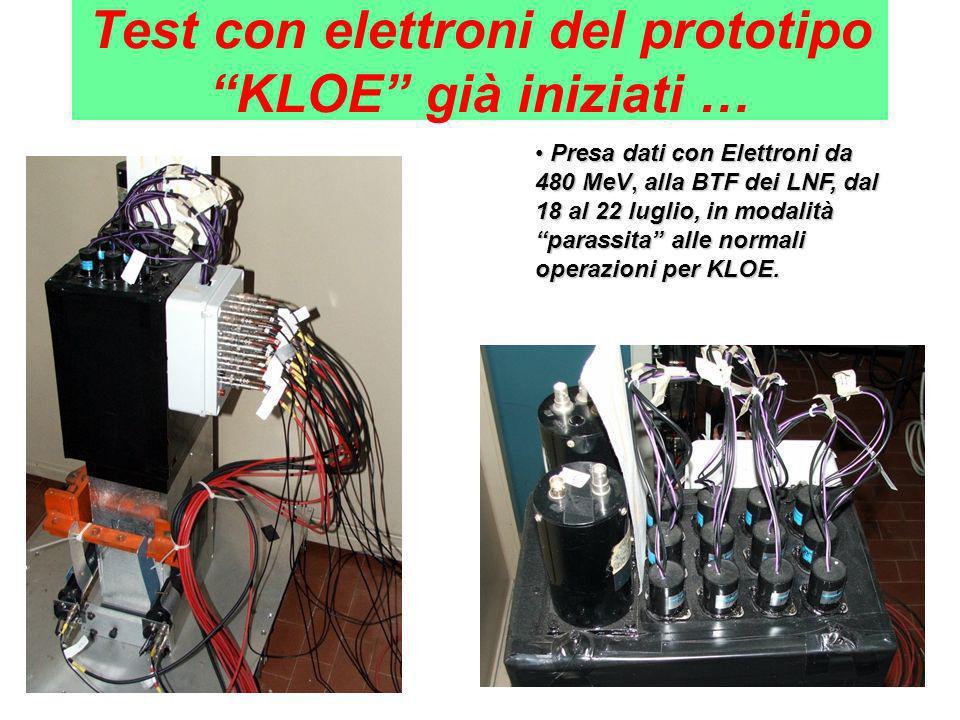 Test con elettroni del prototipo KLOE già iniziati … Presa dati con Elettroni da 480 MeV, alla BTF dei LNF, dal 18 al 22 luglio, in modalità parassita alle normali operazioni per KLOE.