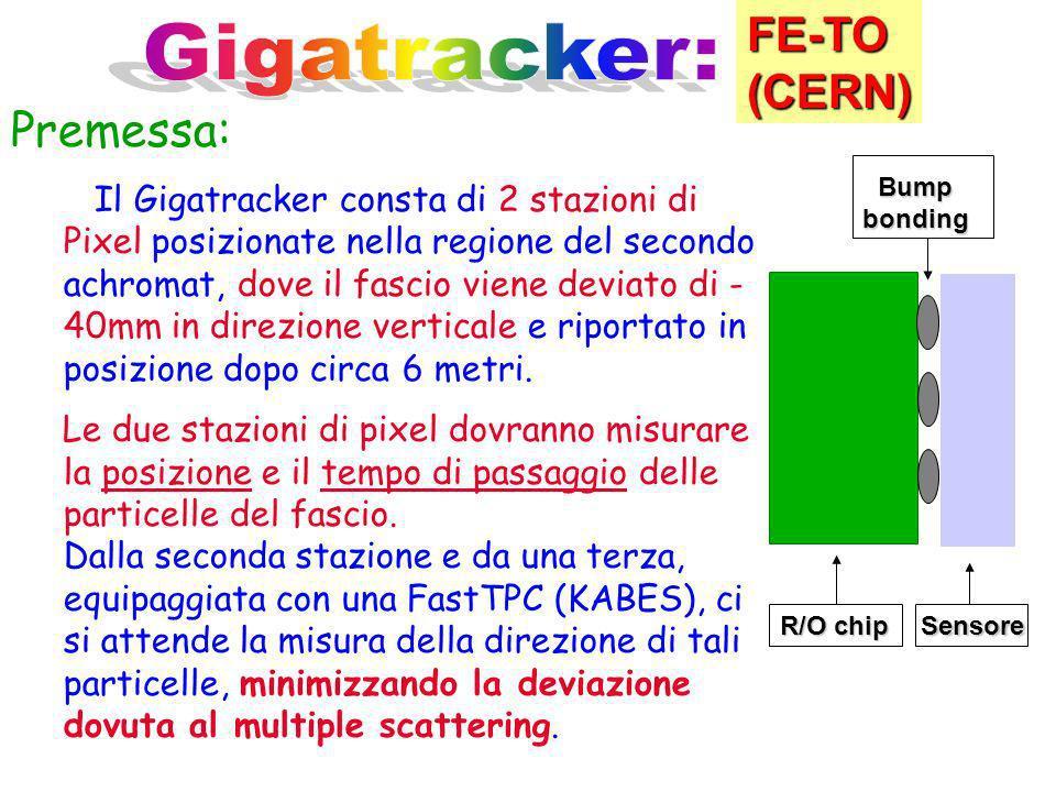 Premessa: Il Gigatracker consta di 2 stazioni di Pixel posizionate nella regione del secondo achromat, dove il fascio viene deviato di - 40mm in direzione verticale e riportato in posizione dopo circa 6 metri.