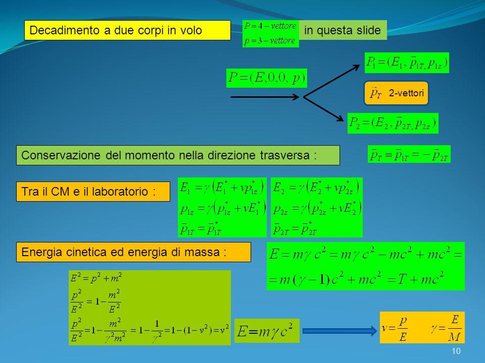 10 Decadimento a due corpi in volo 2-vettori Conservazione del momento nella direzione trasversa : Tra il CM e il laboratorio : in questa slide Energi