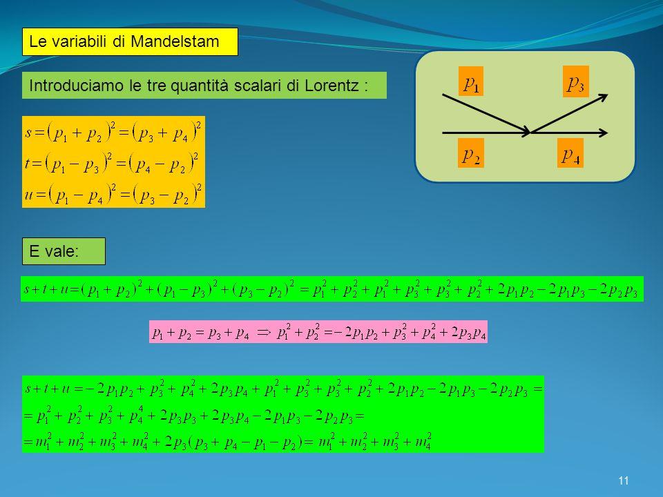 11 Le variabili di Mandelstam Introduciamo le tre quantità scalari di Lorentz : E vale: