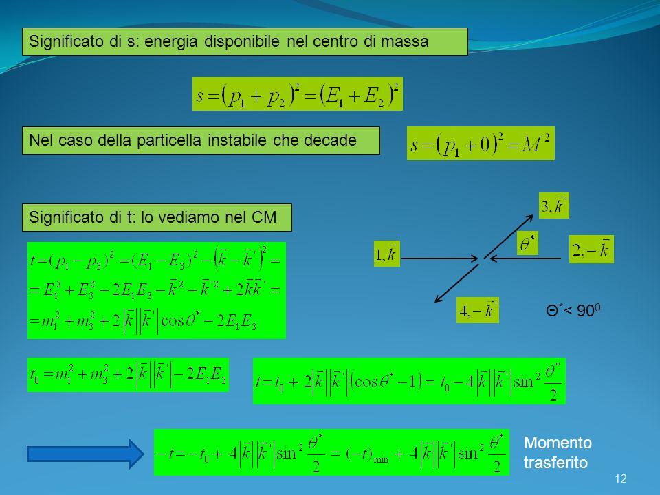 12 Significato di s: energia disponibile nel centro di massa Significato di t: lo vediamo nel CM Nel caso della particella instabile che decade Θ * <