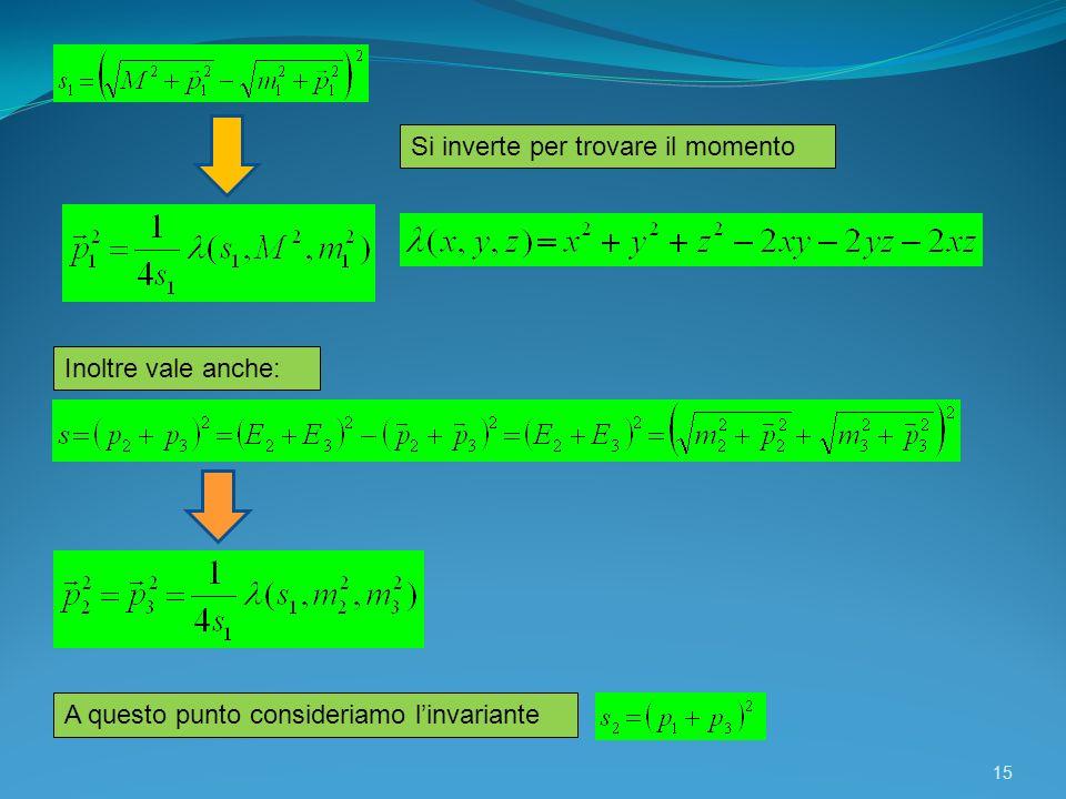 dipende solo da 16 Supponendo ora di fissare I momenti di 1,2,3 sono fissati in modulo : E possibile esprimere le energie di 1 e 3 in funzione di