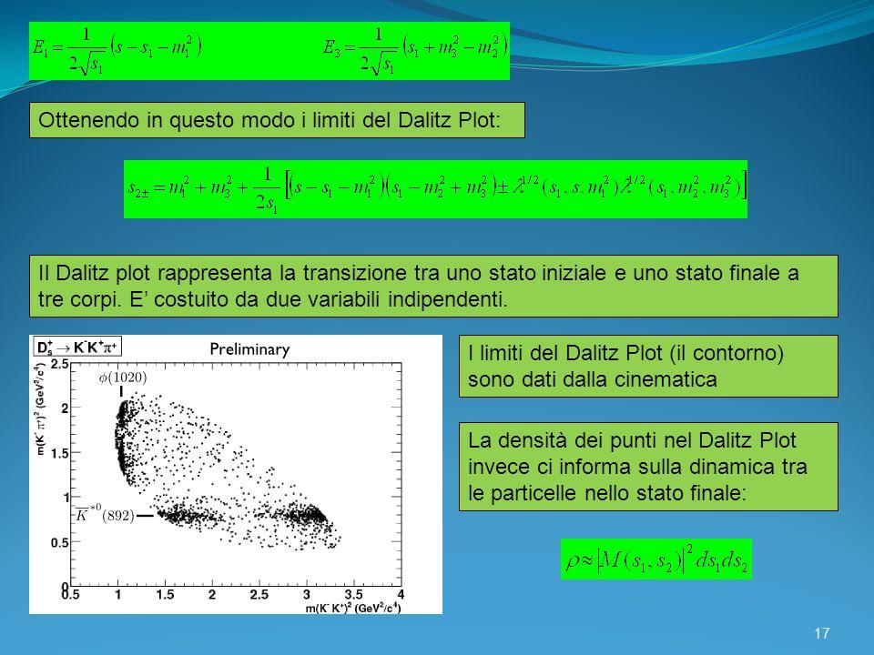 17 Ottenendo in questo modo i limiti del Dalitz Plot: Il Dalitz plot rappresenta la transizione tra uno stato iniziale e uno stato finale a tre corpi.