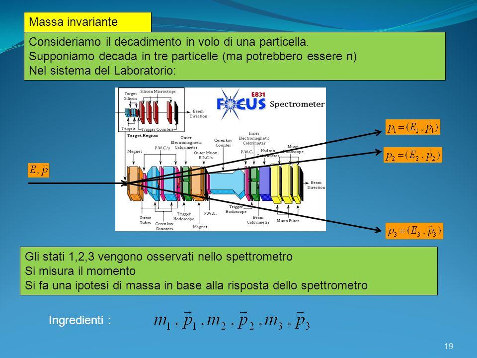 19 Massa invariante Consideriamo il decadimento in volo di una particella. Supponiamo decada in tre particelle (ma potrebbero essere n) Nel sistema de