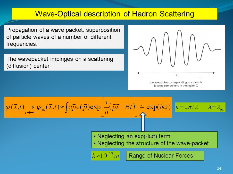 24 Wave-Optical description of Hadron Scattering Propagation of a wave packet: superposition of particle waves of a number of different frequencies: The wavepacket impinges on a scattering (diffusion) center Neglecting an exp(-iωt) term Neglecting the structure of the wave-packet Range of Nuclear Forces