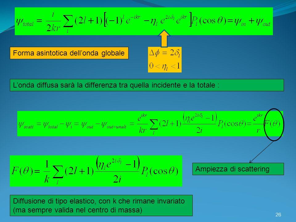 27 Significato fisico dellampiezza di scattering In una situazione del tipo: Possiamo riferirci a un flusso incidente pari al numero di particelle incidenti per cross sectional area del centro diffusore.