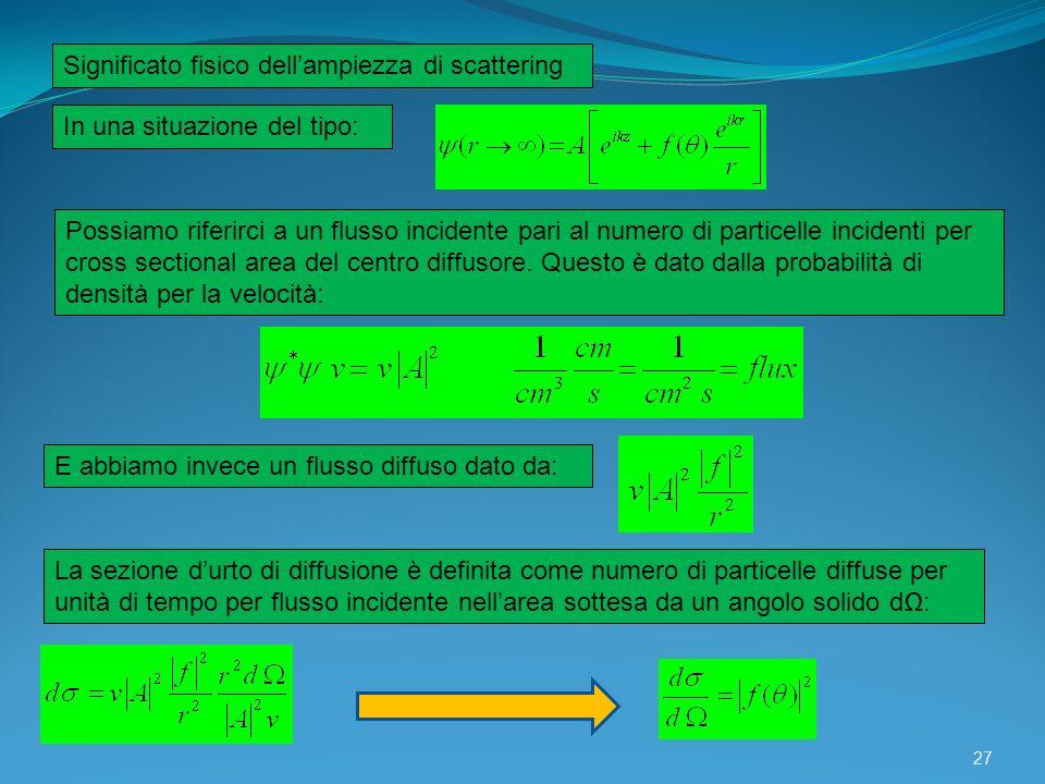 27 Significato fisico dellampiezza di scattering In una situazione del tipo: Possiamo riferirci a un flusso incidente pari al numero di particelle inc