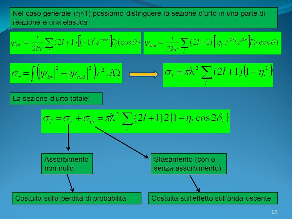 29 Nel caso generale (η<1) possiamo distinguere la sezione durto in una parte di reazione e una elastica La sezione durto totale: Sfasamento (con o se