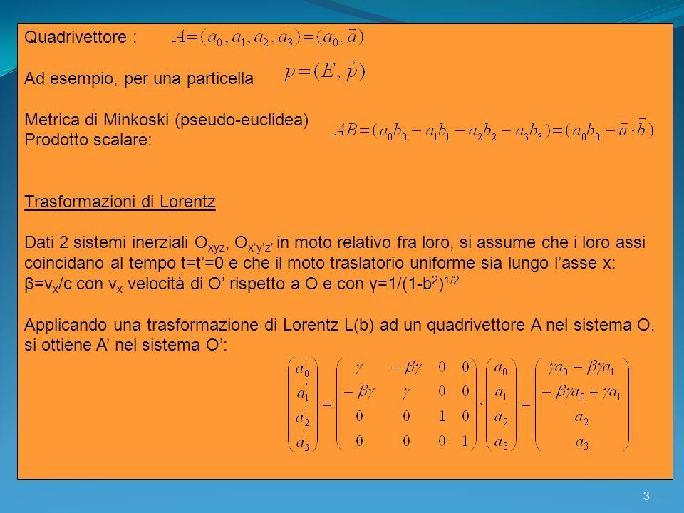 Quadrivettore : Ad esempio, per una particella Metrica di Minkoski (pseudo-euclidea) Prodotto scalare: Trasformazioni di Lorentz Dati 2 sistemi inerzi