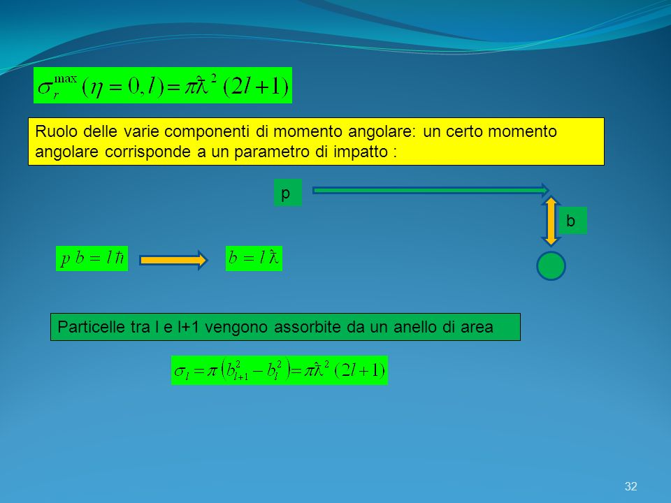33 Lampiezza di scattering per londa l Im f Re f 0 1/2 Unitarity Circle f(η=1) 2δ2δ η=1: f descrive un cerchio di raggio ½ e centrato su i/2, con phase shift tra o e π/2 Il massimo del modulo a π/2 è la risonanza dellampiezza di scattering η<1 : f ha un raggio inferiore allUnitarity Circle Il vettore non può eccedere lUnitarity Circle limite alla sezione durto